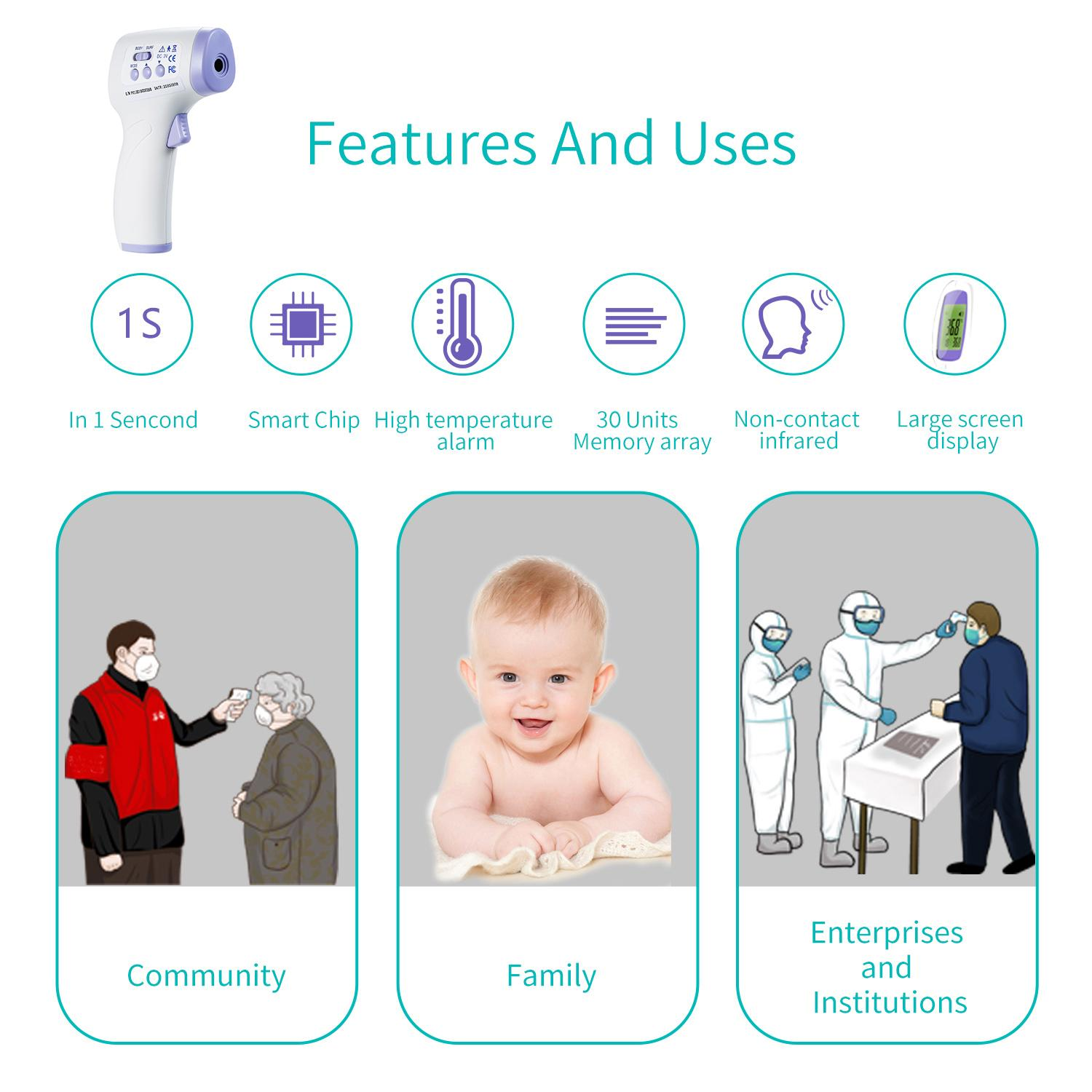 Digital head thermometer manual